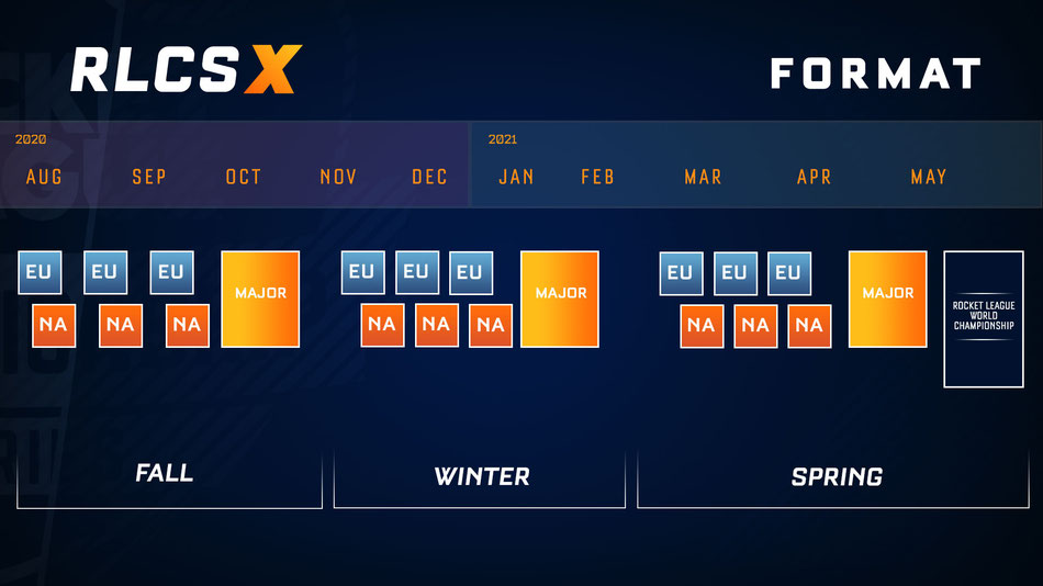 30_RLCSX_Schedule